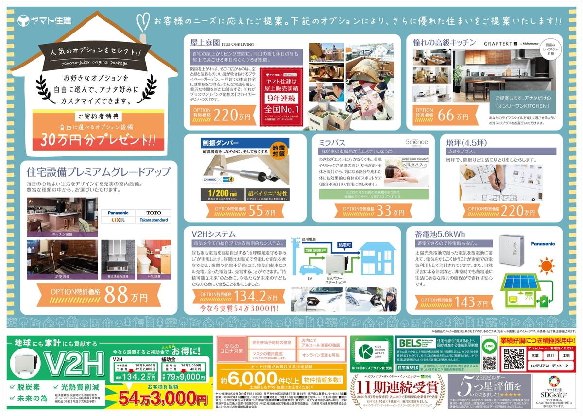 f:id:Yamatojktachikawa:20210326141719j:plain