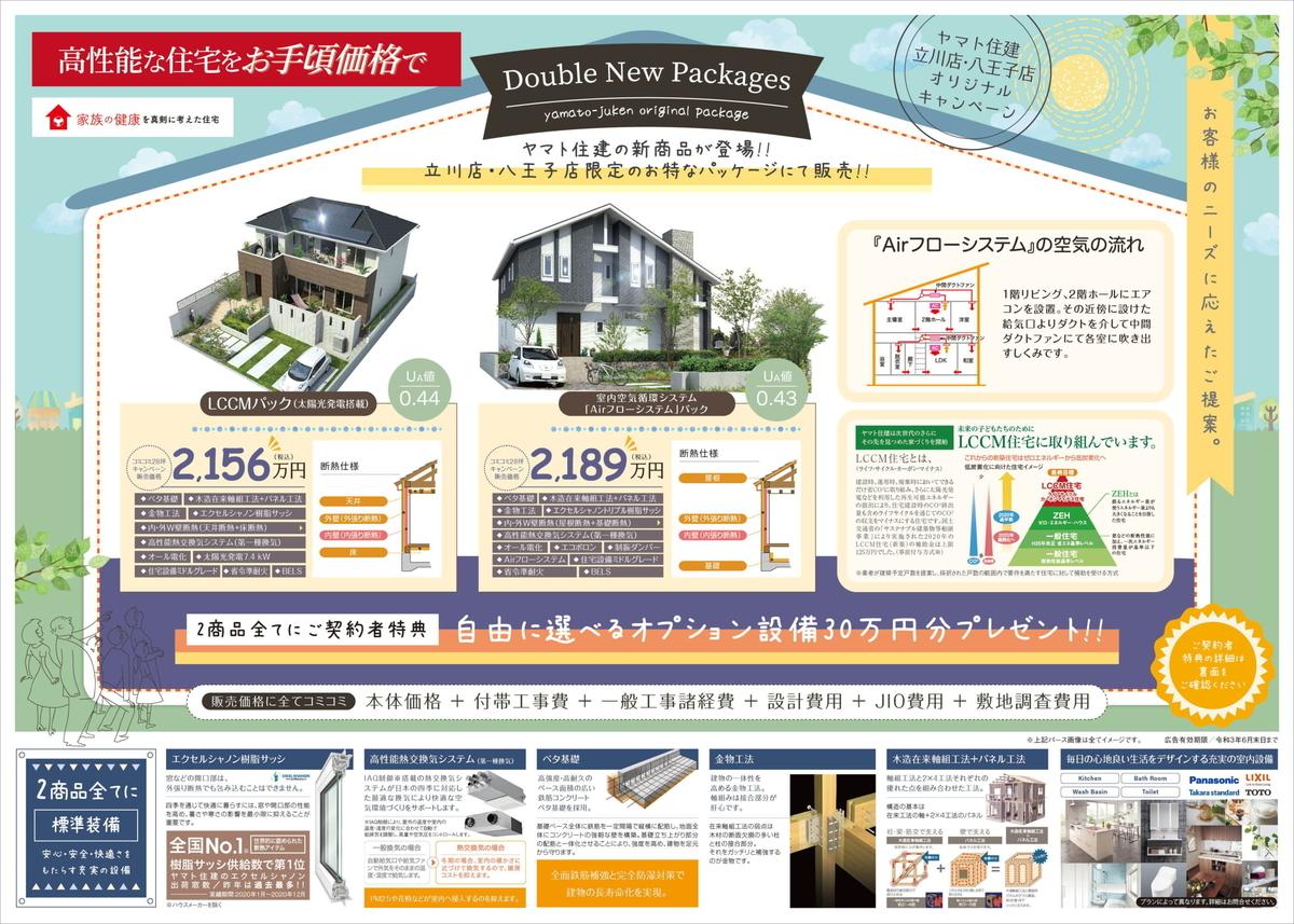 f:id:Yamatojktachikawa:20210326141731j:plain