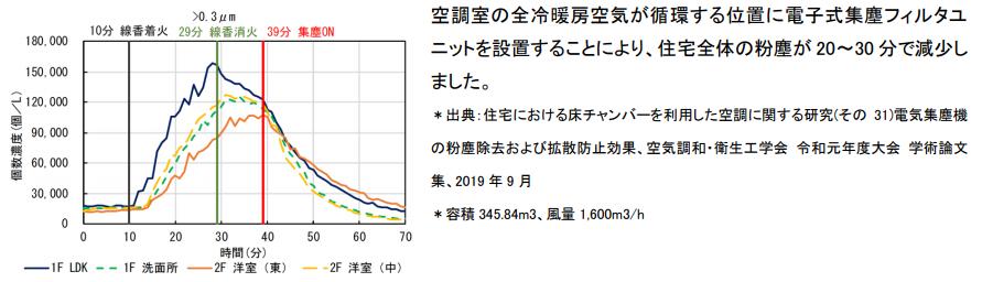 f:id:Yamatojktachikawa:20210327144900p:plain