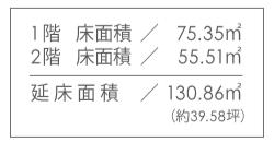 f:id:Yamatojktachikawa:20210507114952p:plain