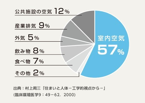 f:id:Yamatojktachikawa:20210508114739p:plain