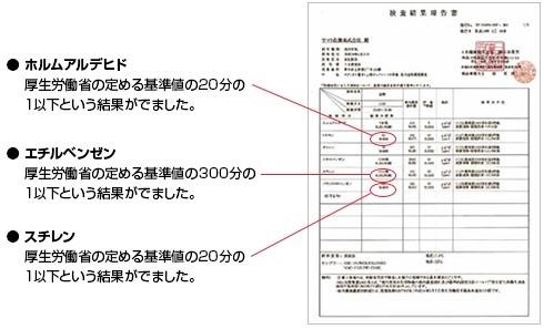 f:id:Yamatojktachikawa:20210508114840p:plain