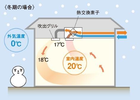 f:id:Yamatojktachikawa:20210508114901p:plain