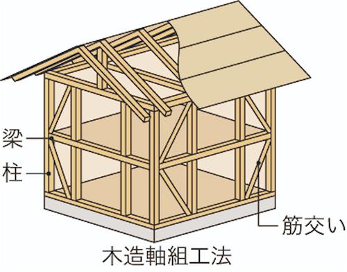 f:id:Yamatojktachikawa:20210508115936p:plain