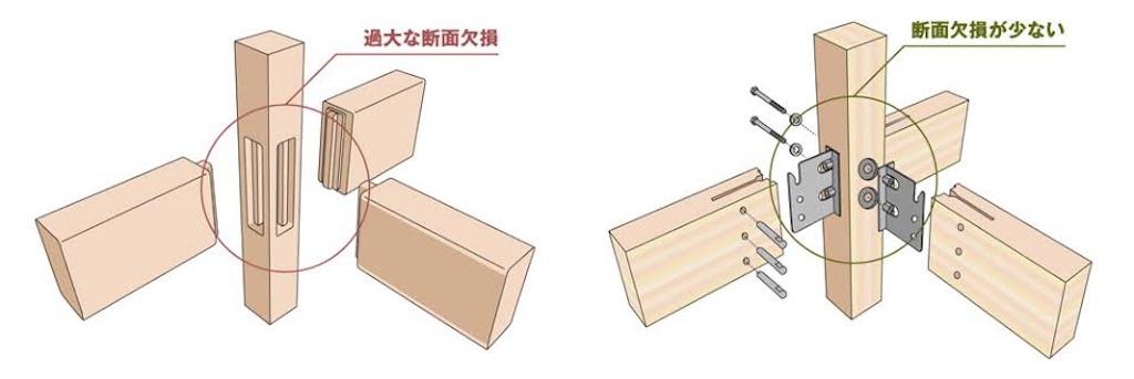 f:id:Yamatojktachikawa:20210508120050p:plain
