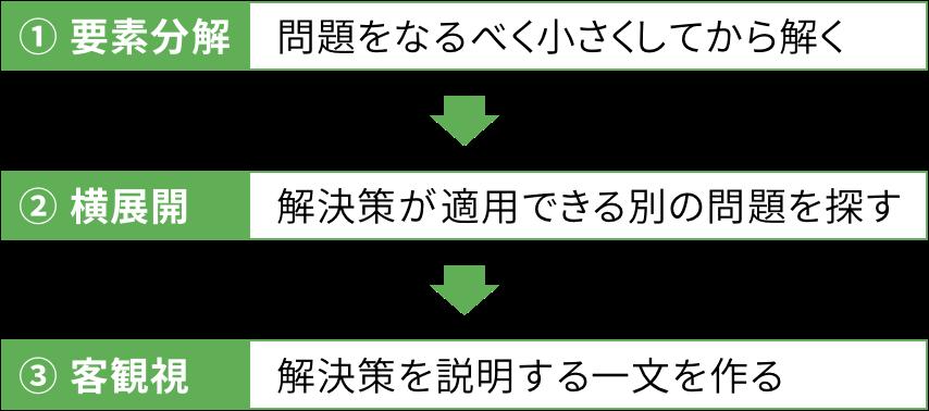 f:id:Yasaichi:20200608173232p:plain