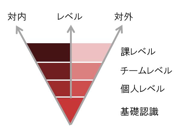 f:id:Yashio:20160910181805p:image:w300