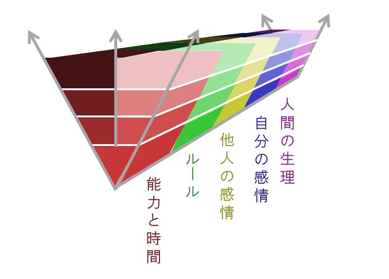 f:id:Yashio:20160910181806p:image:w400