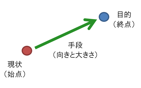 f:id:Yashio:20160910181807p:image:w300