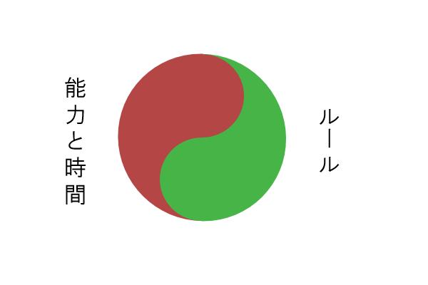 f:id:Yashio:20160910181812p:image:w300
