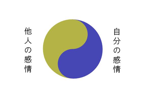 f:id:Yashio:20160910181813p:image:w300