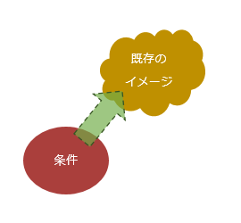 f:id:Yashio:20161008000959p:image