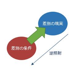 f:id:Yashio:20161008001000p:image