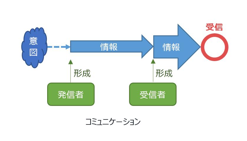 f:id:Yashio:20180402215244p:image:w419