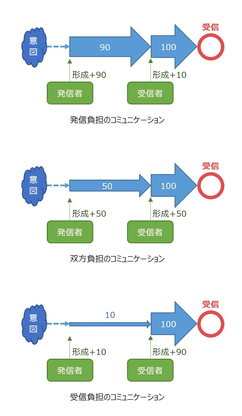 f:id:Yashio:20180402215245p:image:w419