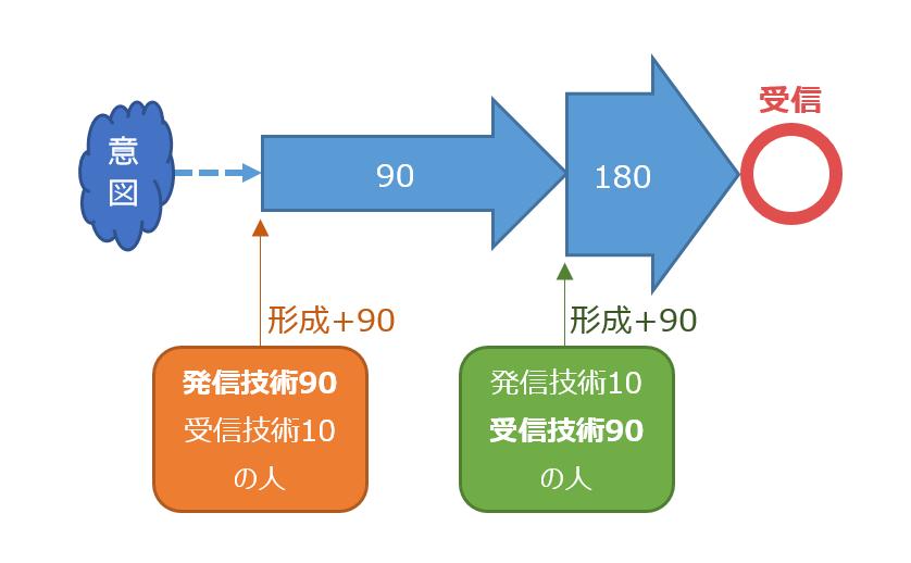 f:id:Yashio:20180402215246p:image:w419