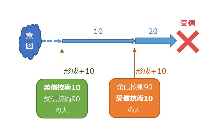 f:id:Yashio:20180402215247p:image:w419