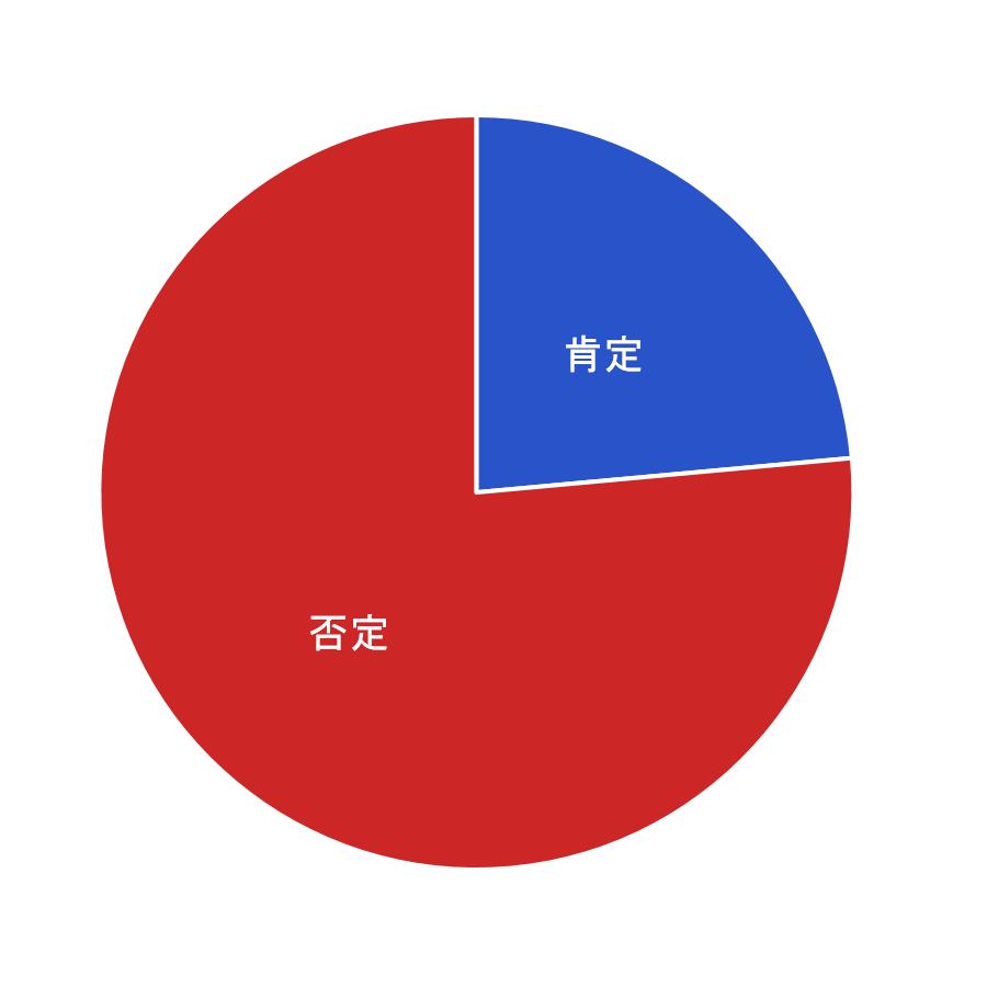 f:id:Yashio:20190609195217p:image:w450
