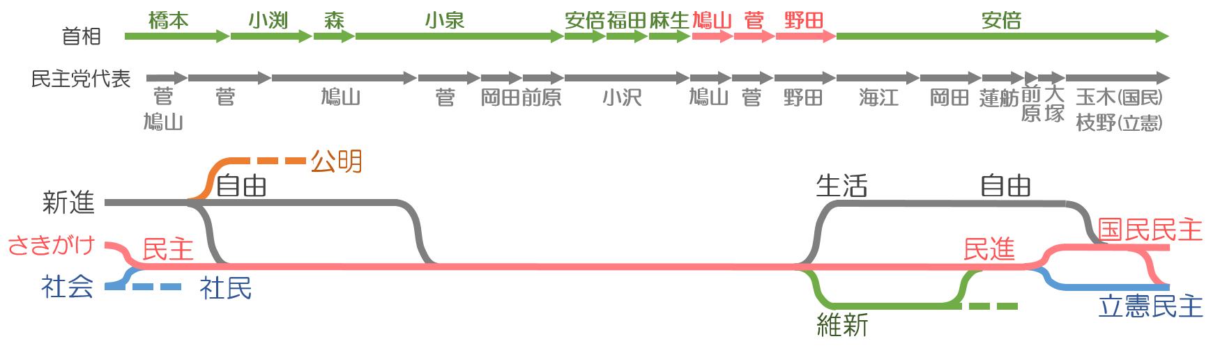 f:id:Yashio:20200831225253p:image:w500