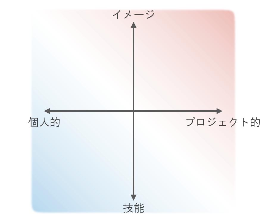 f:id:Yashio:20210717184650p:image:w300