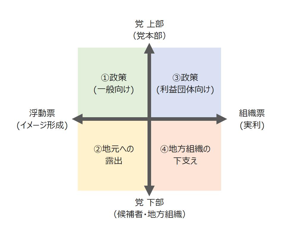 f:id:Yashio:20210921173949p:image:w500