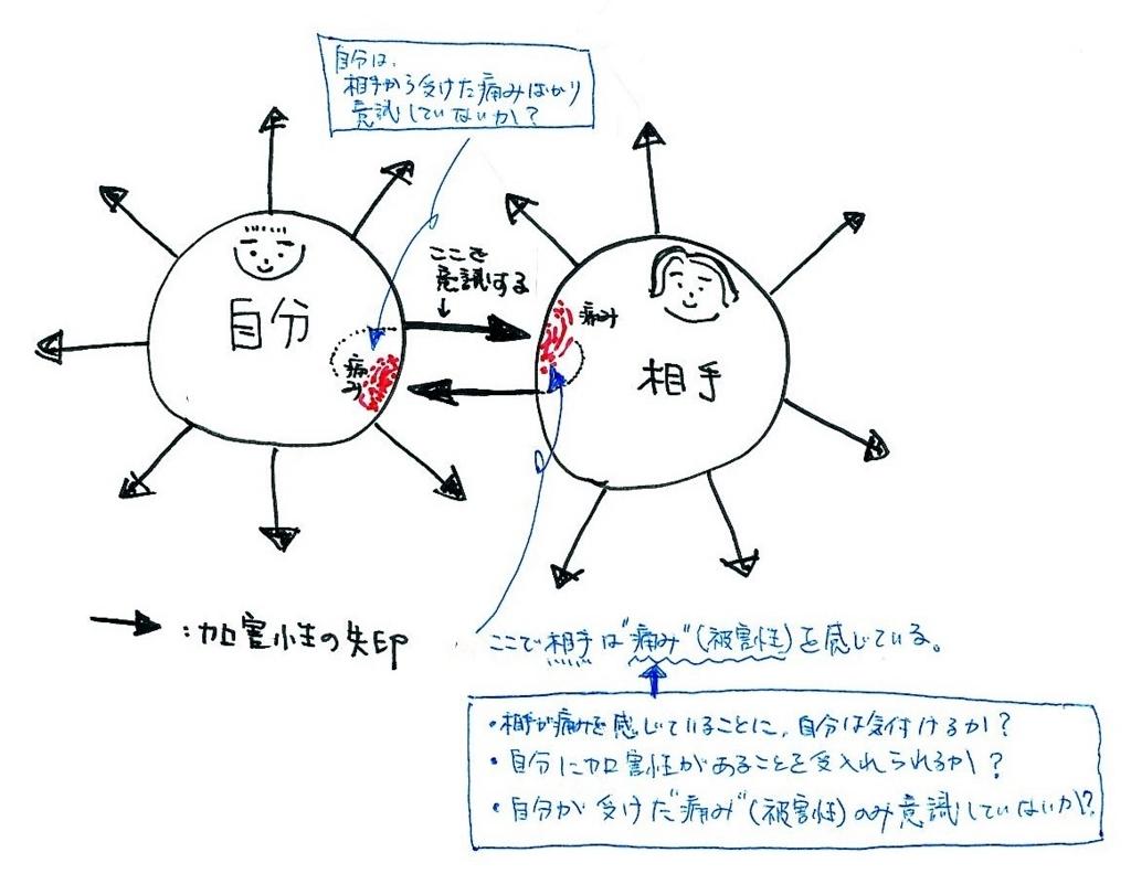 f:id:Yasukun-papa:20170825204622j:plain