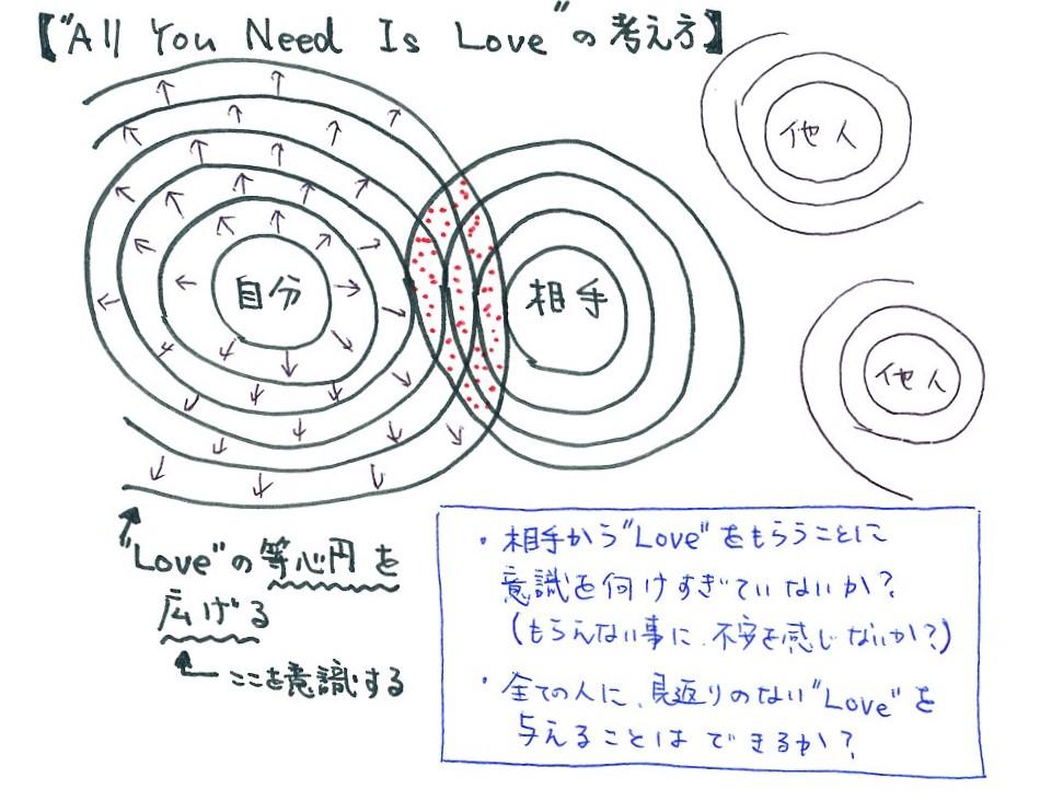 f:id:Yasukun-papa:20170826100633j:plain
