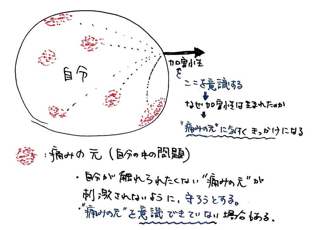 f:id:Yasukun-papa:20170910130119j:plain