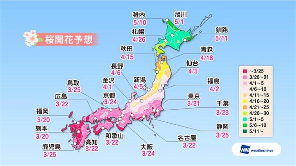 f:id:Yasumotomasatoshi:20190415234206j:image