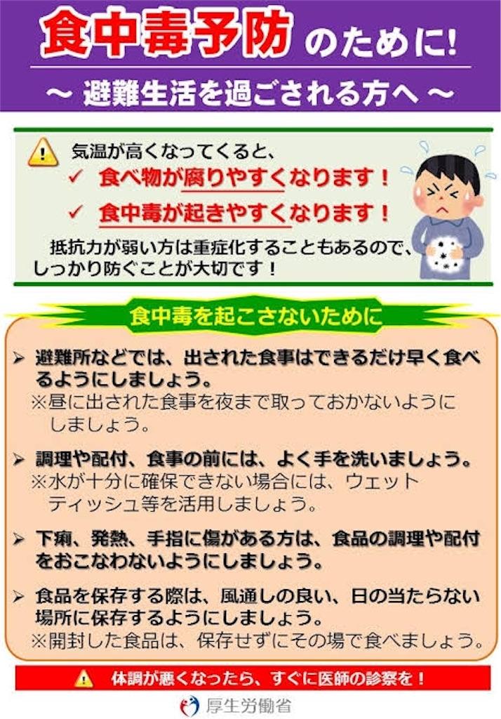 f:id:Yasumotomasatoshi:20190714213613j:image