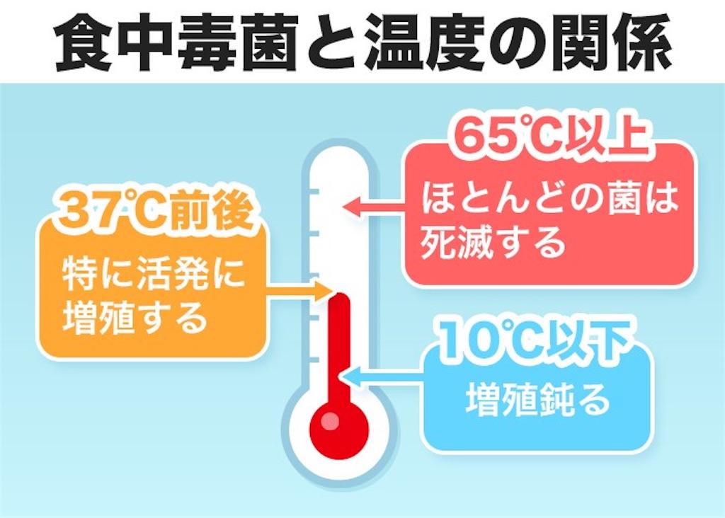 f:id:Yasumotomasatoshi:20190714213850j:image