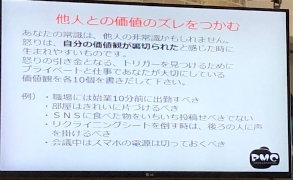 f:id:Yasumotomasatoshi:20200215213142j:image