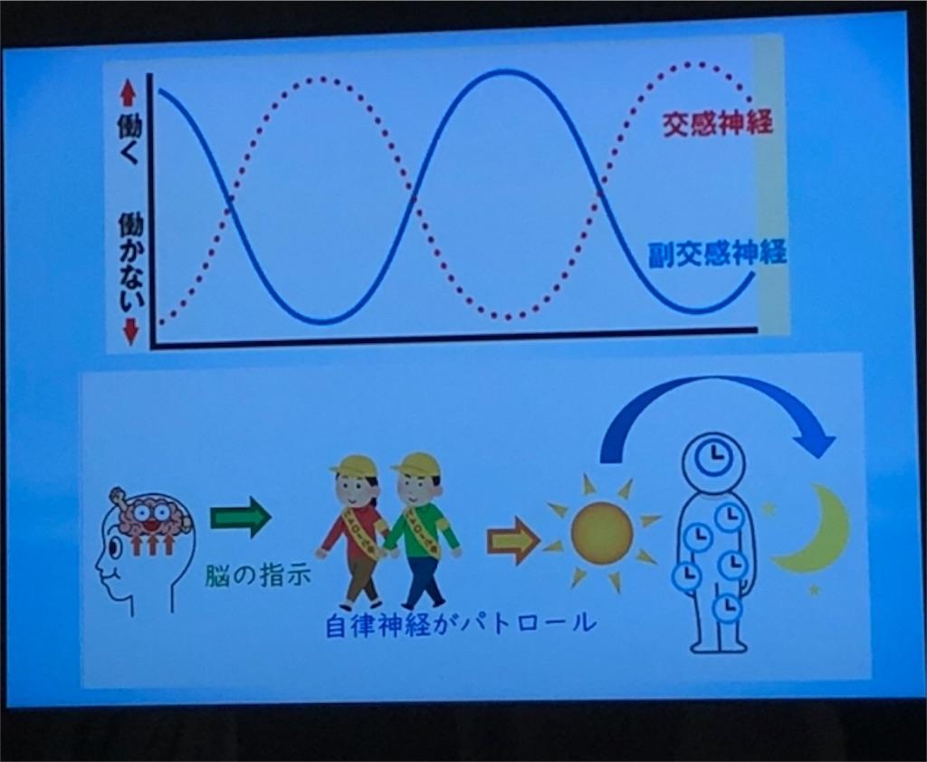 f:id:Yasumotomasatoshi:20200222165819j:image