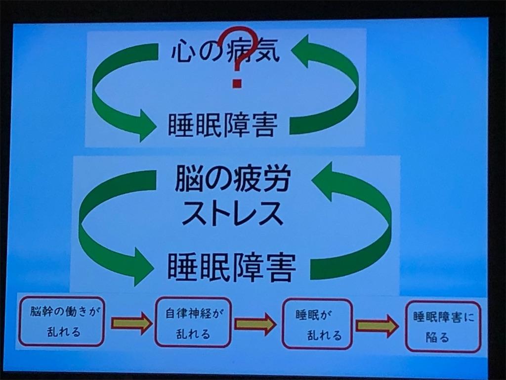 f:id:Yasumotomasatoshi:20200222165822j:image