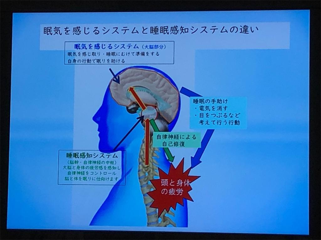 f:id:Yasumotomasatoshi:20200222165831j:image