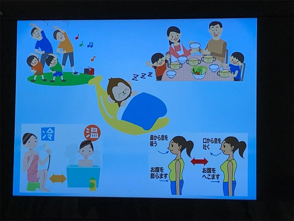 f:id:Yasumotomasatoshi:20200222165835j:image