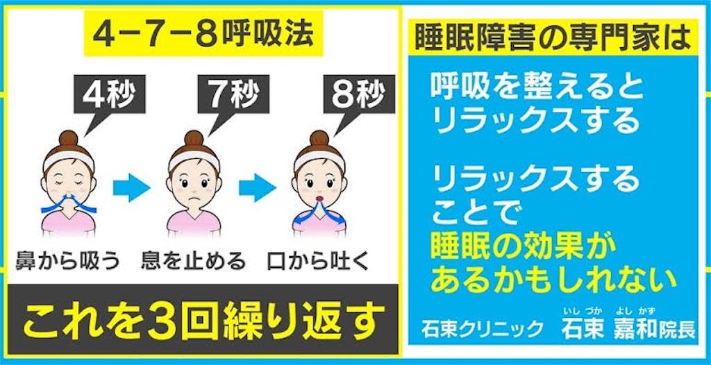 f:id:Yasumotomasatoshi:20200612155344j:image