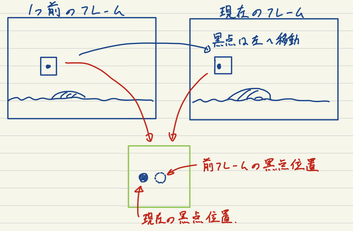 f:id:Yasutchi:20210731015204j:plain:w400