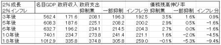 f:id:Yasuyuki-Iida:20120323100025p:image