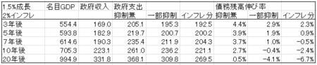f:id:Yasuyuki-Iida:20120323100026p:image