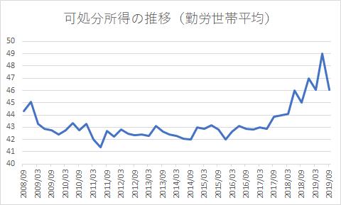 f:id:Yasuyuki-Iida:20200109110414p:plain