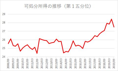 f:id:Yasuyuki-Iida:20200109112103p:plain
