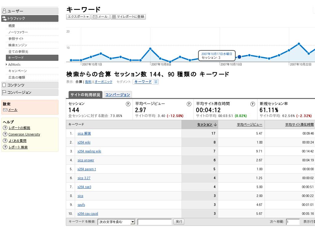 [f:id:YasuyukiMiura:20071115170549p:image:w240]