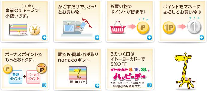 f:id:YenTame_Station:20170217154719p:plain