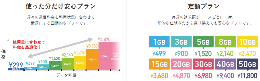 f:id:YenTame_Station:20170222180003p:plain