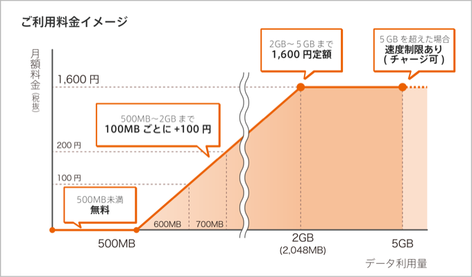 f:id:YenTame_Station:20170223110618p:plain