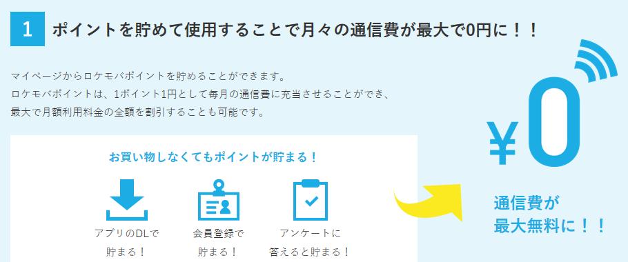 f:id:YenTame_Station:20170223110803p:plain