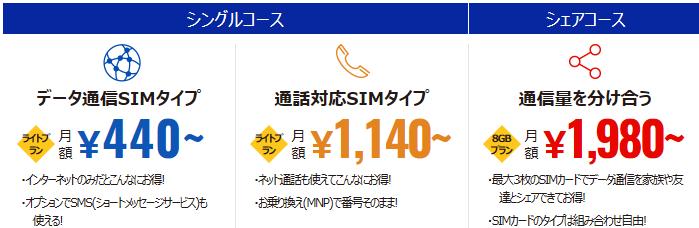 f:id:YenTame_Station:20170223111104p:plain
