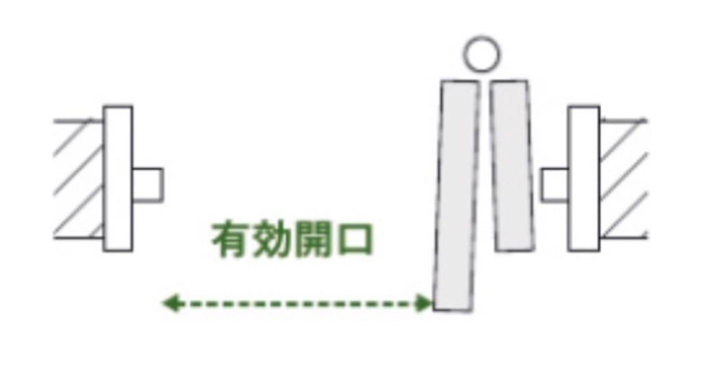 f:id:Ykoma:20210318062940j:image