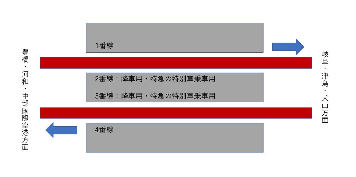 f:id:Yo-craft:20200920152903p:plain
